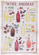 Wine Aromas Printed Dishtowel