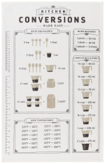 Kitchen Conversions Teatowel